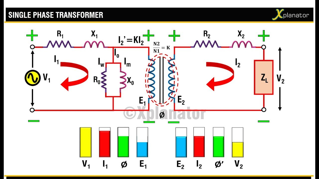 single phase transformer equivalent circuit and working [ 1280 x 720 Pixel ]