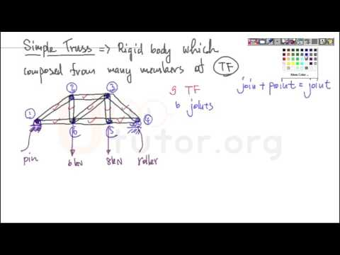 Engineering Mechanics Statics ( กลศาสตร์วิศวกรรมสถิต) Final  [By www.universitytutor.org]