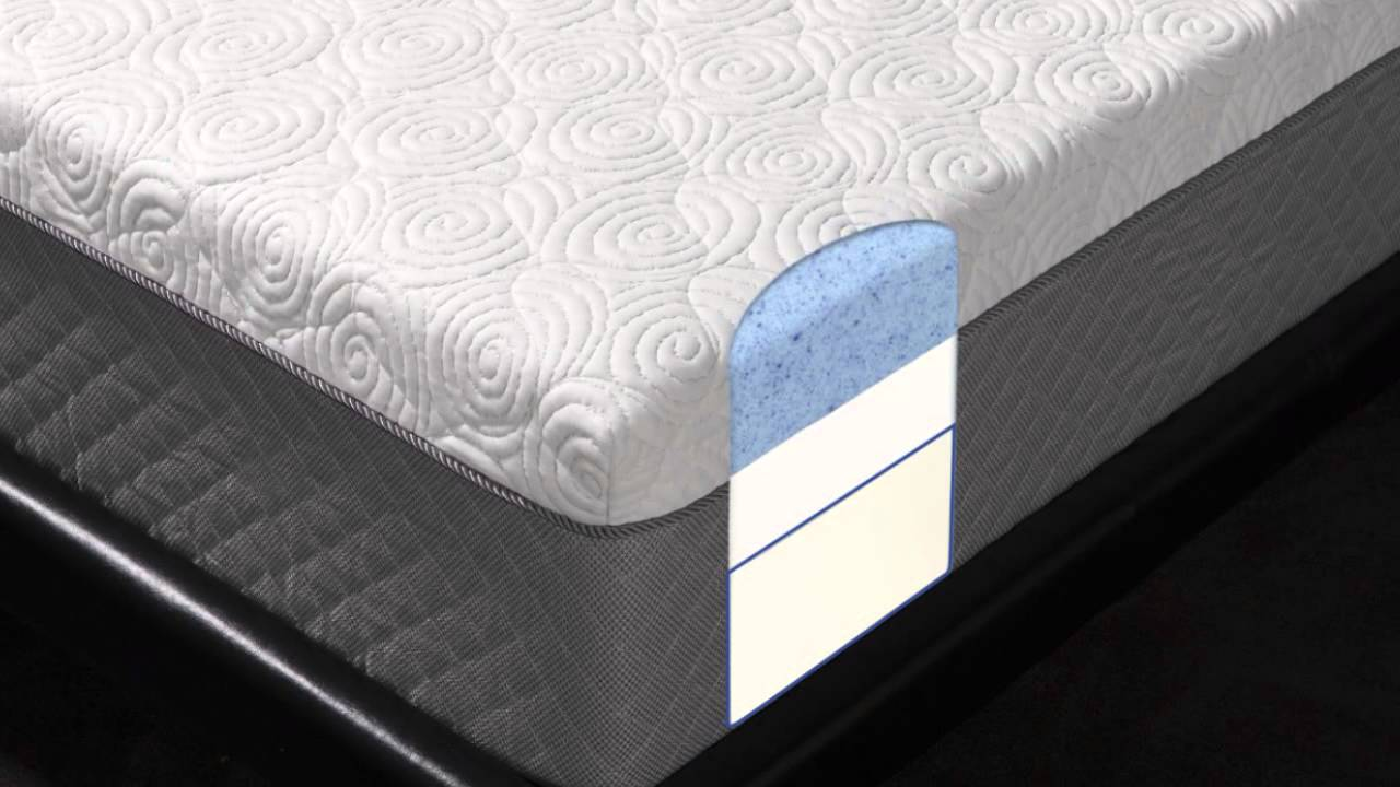 Novaform 13 Rhythm Memory Foam Mattress Youtube