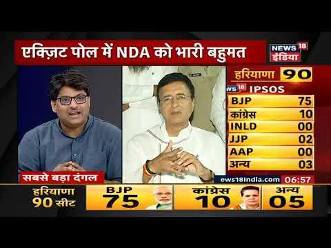 Exit Poll में दोनों राज्यों में Congress की स्थिति चिंताजनक !