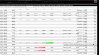 Wall Street Forex Robot  Votality Factor  Keep Away   Ea NOT Reliable