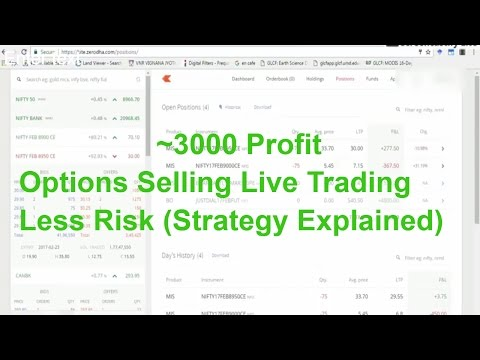 Live Trading – SURE PROFIT (Almost No Risk) Strategy By Selling Options on Expiry Day ~ 3000 Rs
