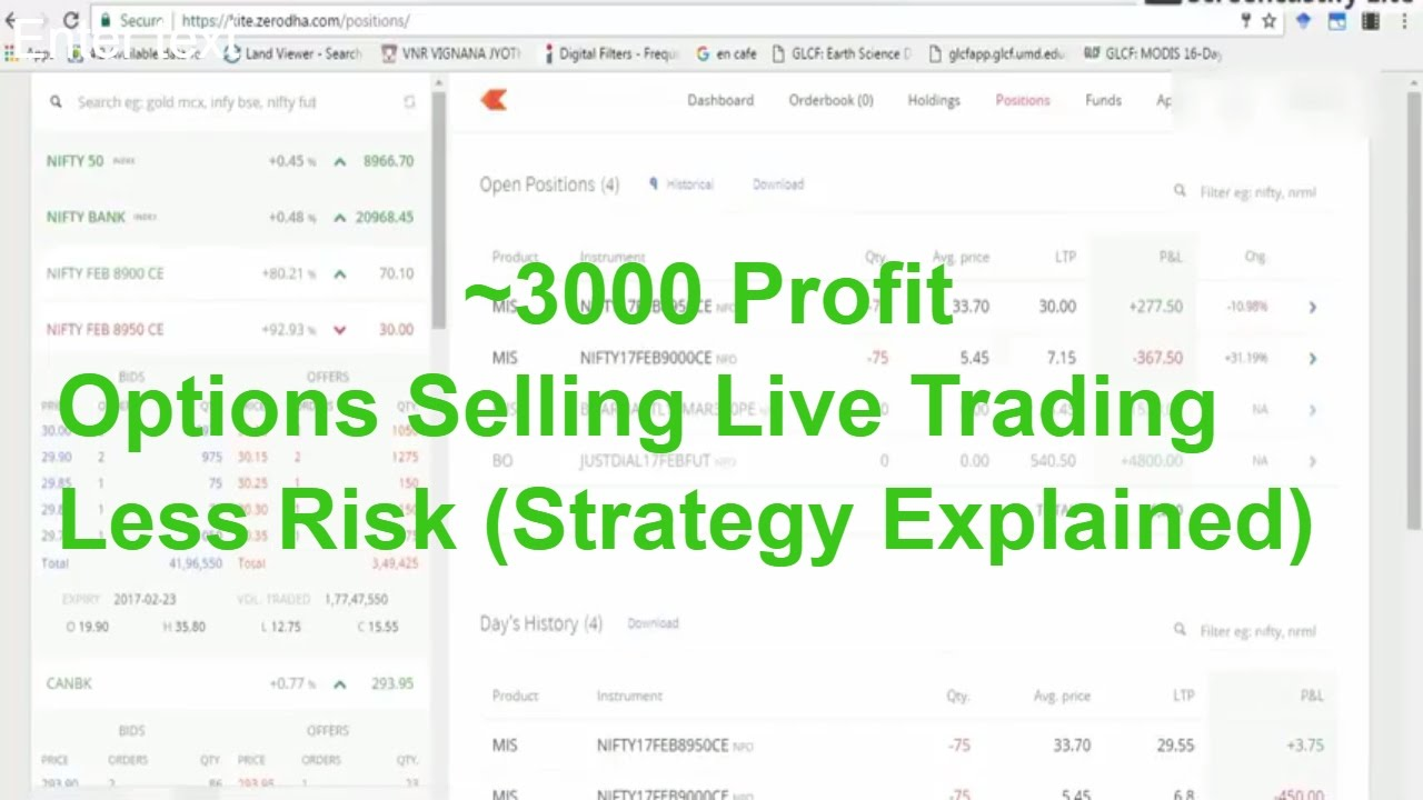 Can you make money in binary options wikihow