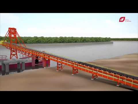 Coal handling system  Jambi