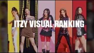ITZY VISUAL RANKING Hwang Yeji,Shin Yuna,Lia(Choi Jisu),Lee Chaeryeong,Shin Ryujin