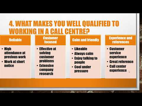 Top 5 Call Centre Interview Questions And Answers
