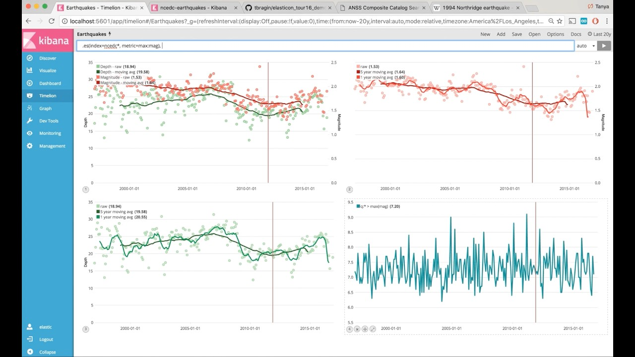 Using Kibana and Timelion to Analyze Earthquake Data