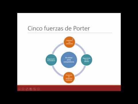 Lección 11: ¿Para qué sirve el análisis FODA?из YouTube · Длительность: 2 мин26 с