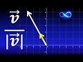 10. Vectores unitarios, ¿qué son y cómo calcularlos? Con gráfica | Cálculo vectorial