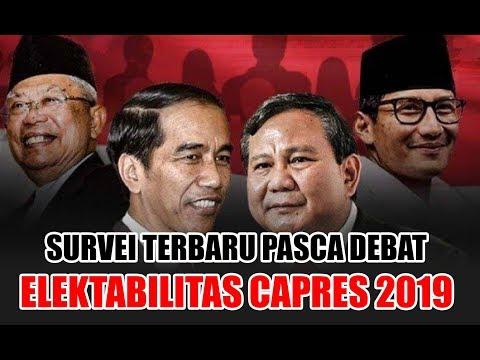 SURVEI TERBARU Elektabilitas Capres 2019 Jokowi Vs Prabowo Subianto Setelah Debat Ke 2 Pilpres 2019