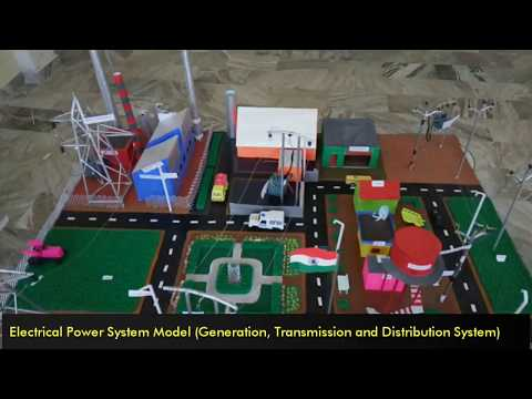 Electrical Power System Model (Generation, Transmission and Distribution System)