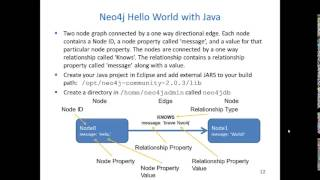 2014 Final Project -- HW#12 Neo4J NoSQL Graph Database