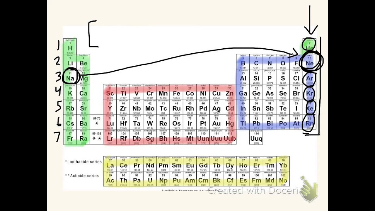 Noble gas notation youtube noble gas notation urtaz Image collections