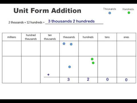 Place Value Grade 4 - ThingLink