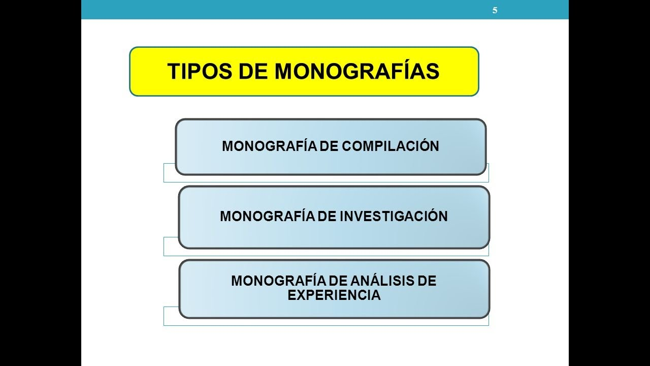 Tipos de monograf as youtube for Cuantos codones existen