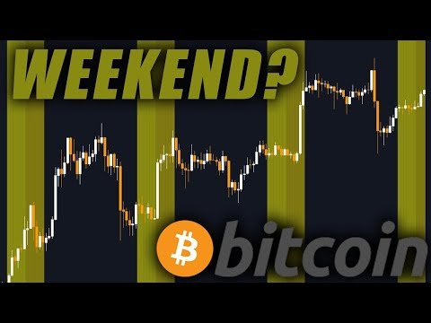 Daily Bitcoin Analysis BTC setting up for the week! Up or Down?