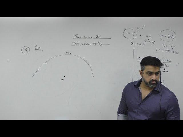 Gravitation. Lecture 01. (JEE Problem Solving)