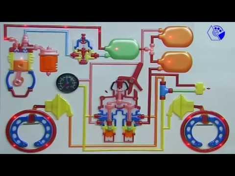 Как работает пневматическая тормозная система - Смешные видео приколы