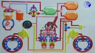 Как работает пневматическая тормозная система
