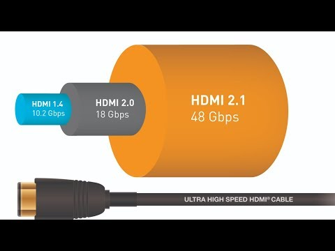 48Gbit/s HDMI 2.1 cable, up to 10K120