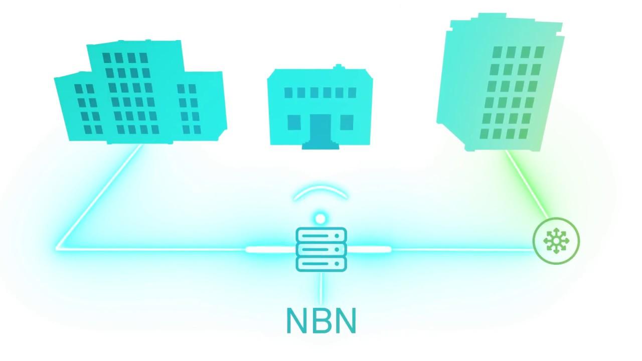 nbn™ - Superior Network Capabilities through a range of technologies