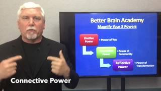 The Three Powers, Better Brain Blueprint, Dr. Robe