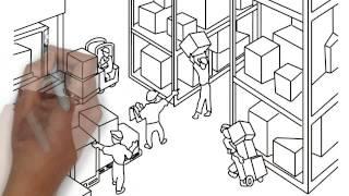 ТЛКРегион - перевозки сборных грузов по России(, 2015-05-07T11:16:49.000Z)
