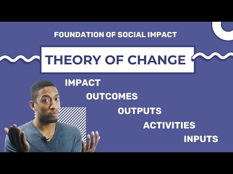 Theory of Change 🌍 Logic Model  🌍 Foundation for Social Impact Measurement