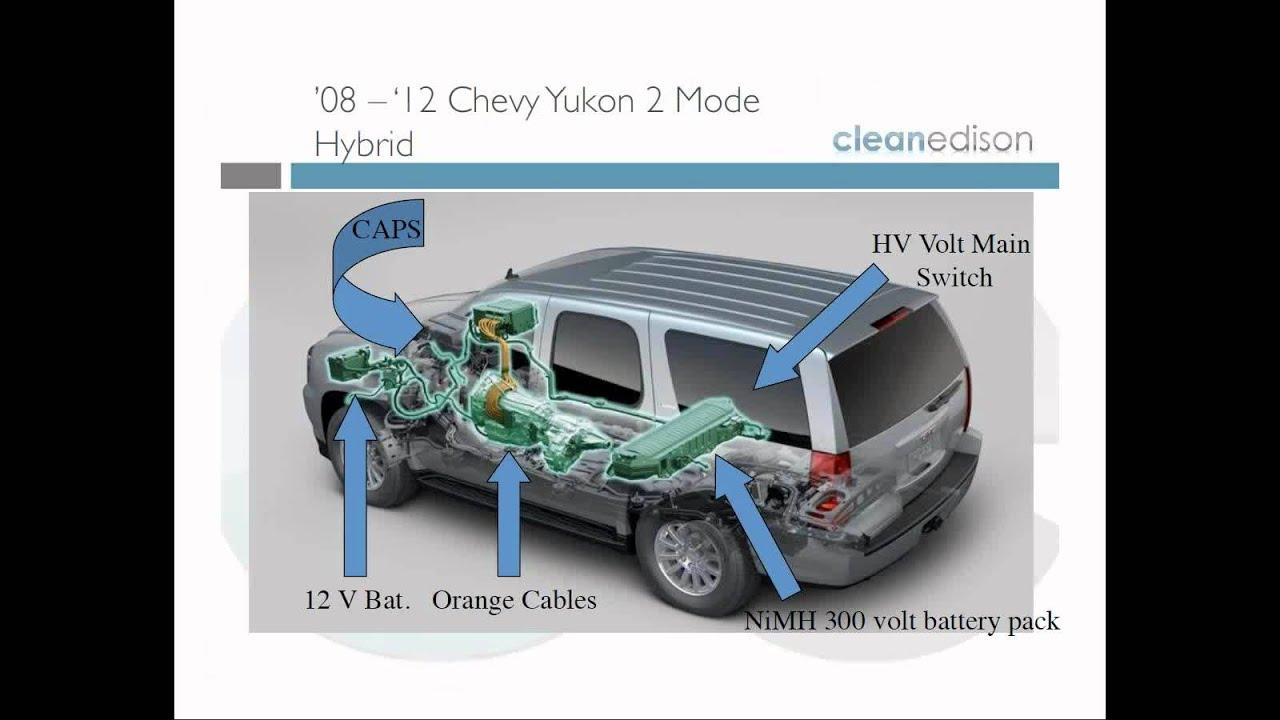 I Car Certification >> CleanEdison Introductory Hybrid Auto Training Webinar