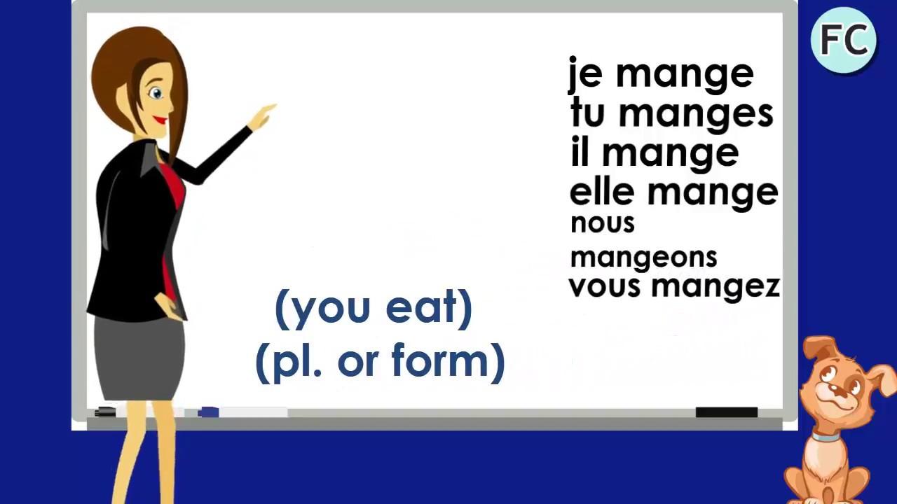 Le Verbe Manger Au Present To Eat Present Tense Youtube