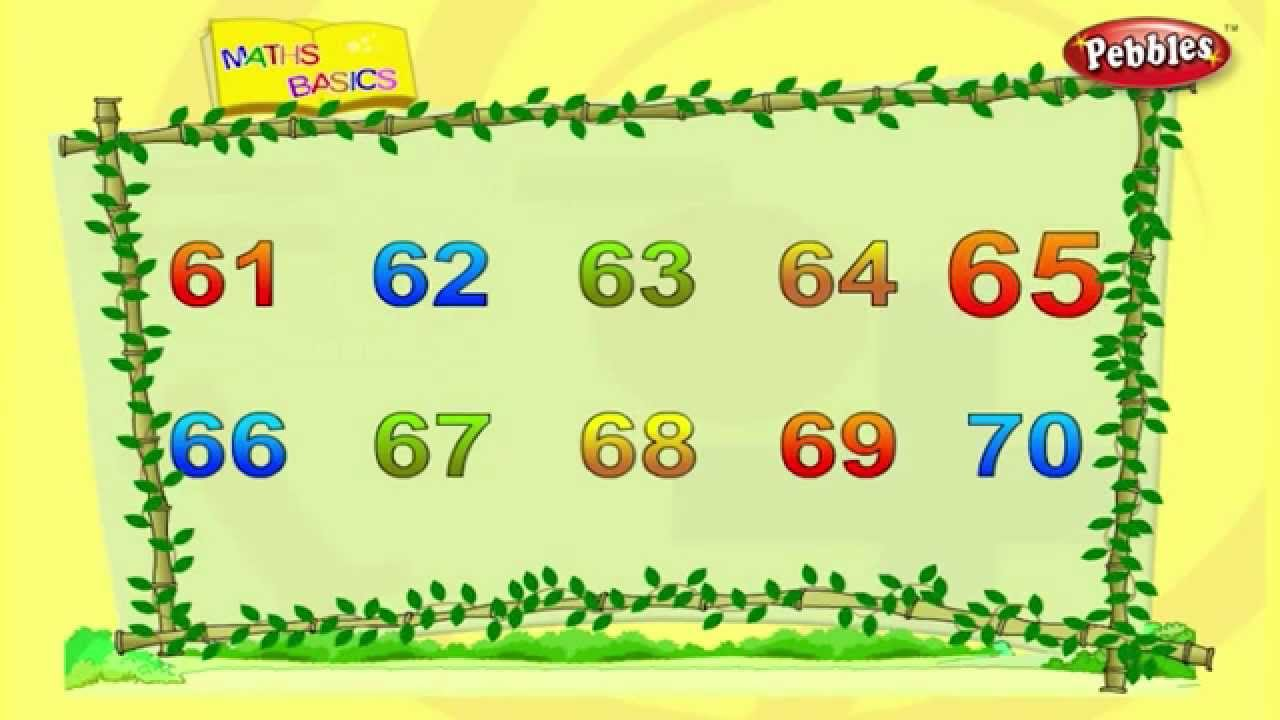 Numbers 1 to 100 | Basic Maths For Children | Maths Basics for Kids | Maths  Tricks | Maths Puzzles
