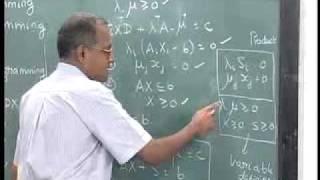 Lec-35 Quadratic Programming