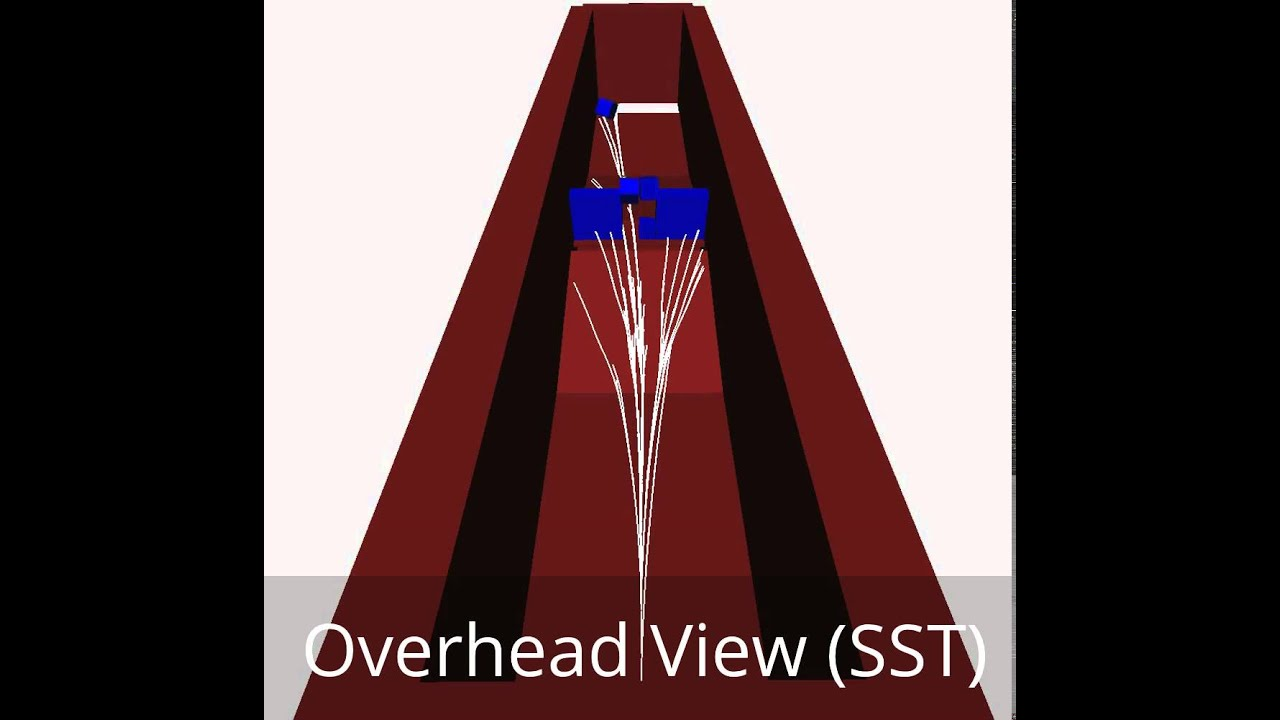 Stable Sparse RRT (SST): Efficient Asymptotically Near
