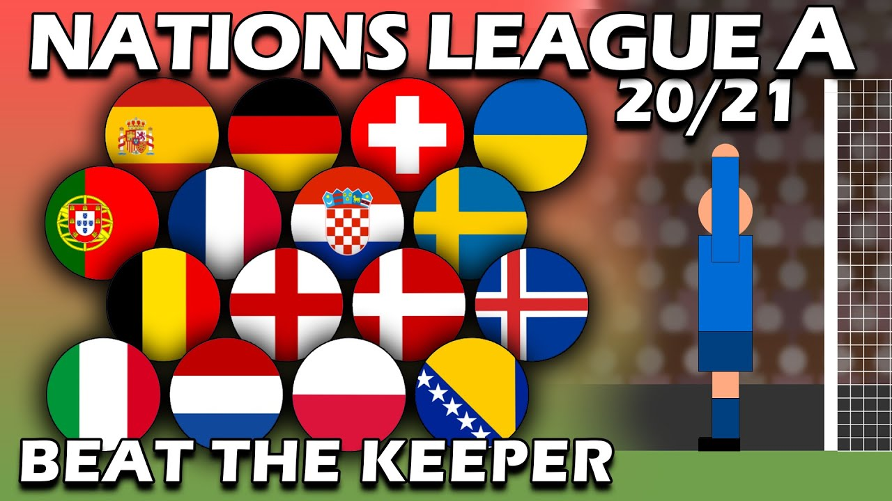Beat The Keeper - UEFA Nations League A 2020/21 Predictions