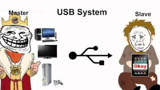 USB - Universal Serial Bus Explained