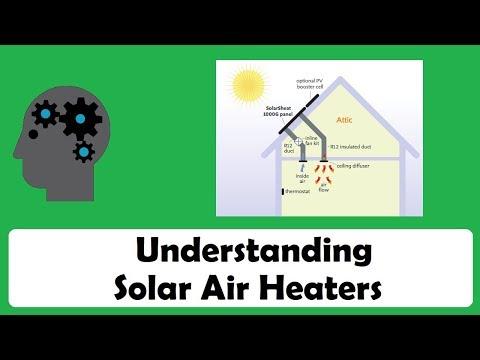 Understanding Solar Air Heater