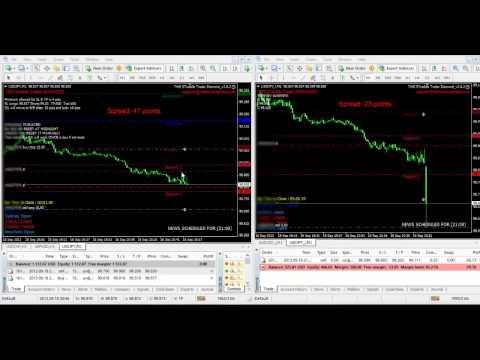 FOMC sep18,2013-Live Forex News trading
