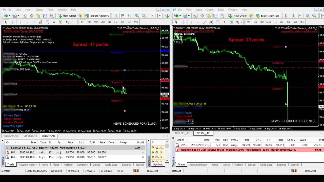 Forex currency news trading