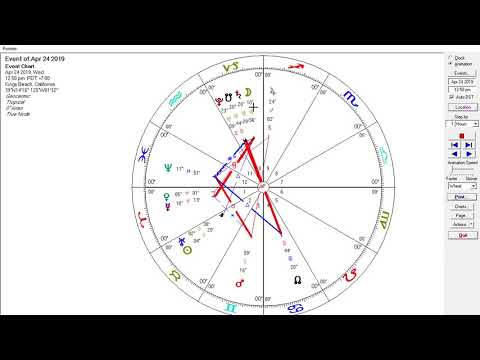 Astrology April 23-30 2019 -  Pluto and Saturn Stations Retrograde  - Mars square Neptune
