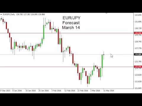 EUR/JPY Technical Analysis for March 14 2016 by FXEmpire.com