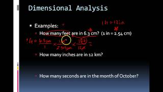 Dimensional Analysis Video 2013  2014
