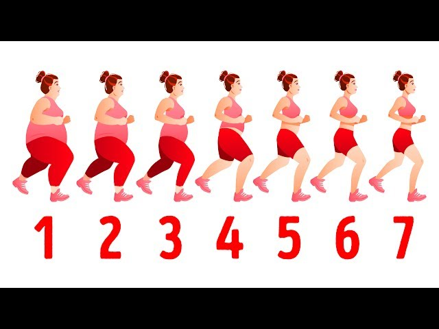 Top 10 Exercises - 10-MINUTE FAT-BURNING WORKOUT THAT WORKS
