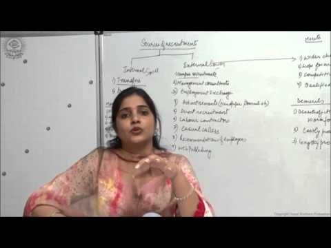 Sources of Recruitment Class XII Business Studies by Ruby Singh