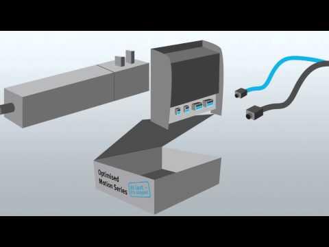 Premsco - Electric Cylinder EPCO HD