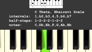 Thaat Bhairavi Raga/Scale (Indian Music)