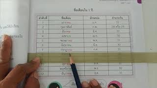 คณิตศาสตร์ ป.2 เรื่อง ปฏิทิน | โรงเรียนไพรีขยาด