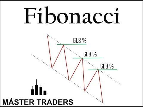 Retrocesos FIBONACCI 3.0
