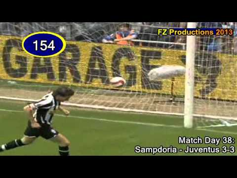 Alessandro Del Piero - 188 goals in Serie A (part 5/6): 135-