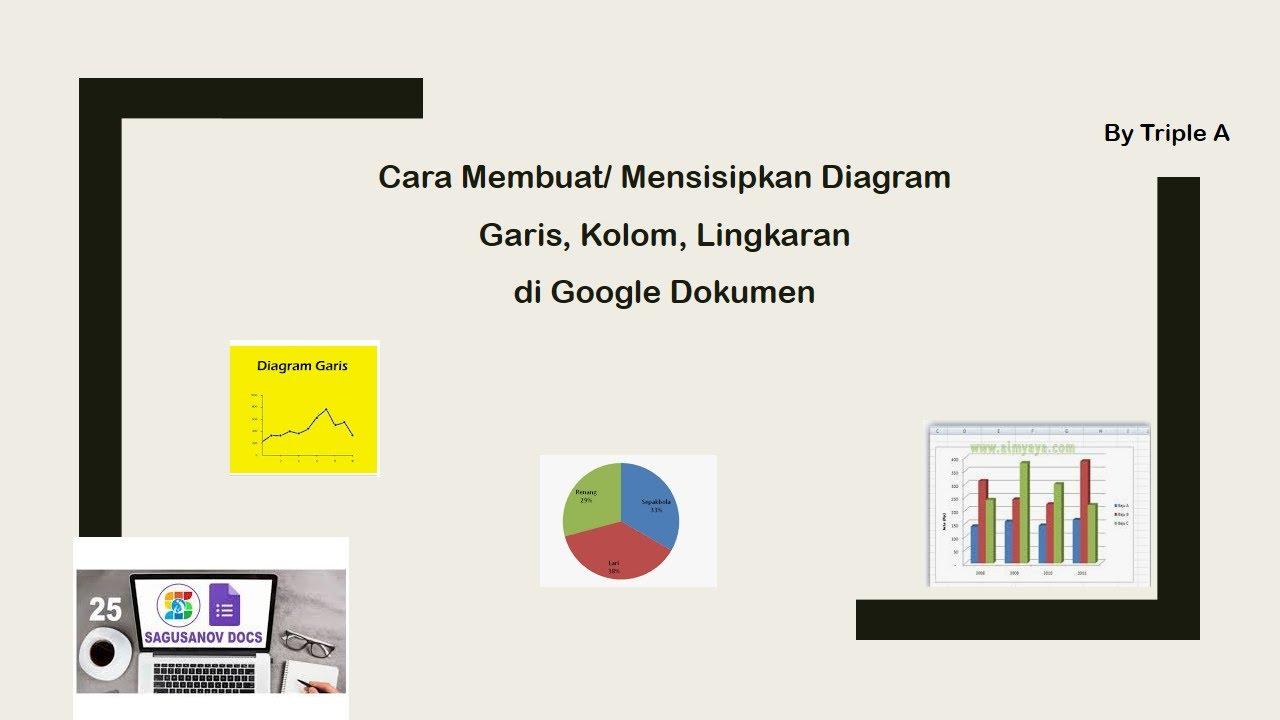 Cara Menyisipkan Membuat Diagram Garis Kolom Dan Lingkaran Di Google Docs Youtube