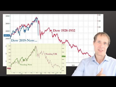 Equity Markets V-Shaped Recovery or Lower Lows? TA & Macro View
